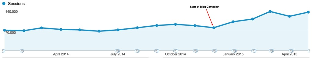 analytics_traffic_growth