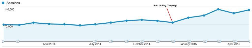 analytics_traffic_growth